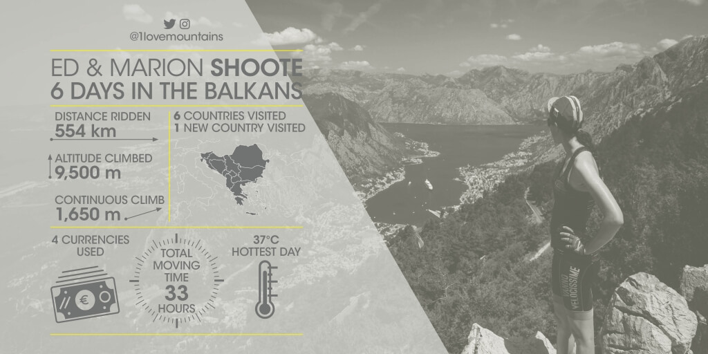 Six Countries in Six Days apidura